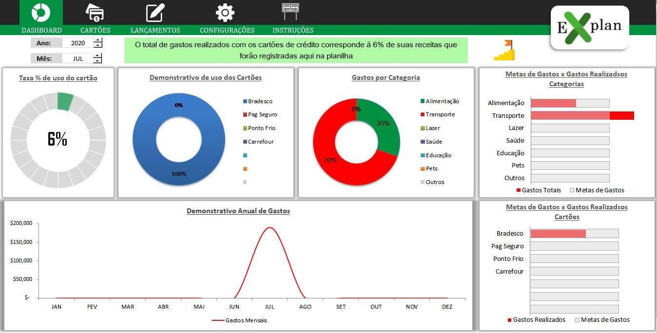 Planilha de Controle de Gastos com Cartão de Crédito em Excel