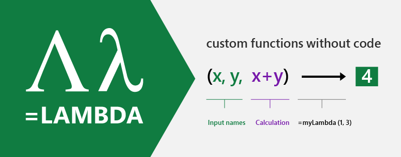 Anunciando o LAMBDA: Transforme fórmulas do Excel em funções personalizadas