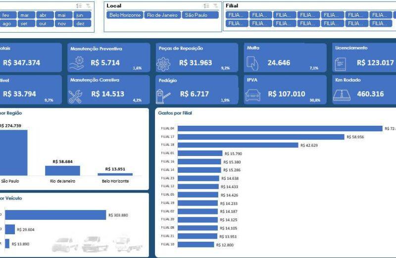 Dashboard de Gerenciamento de Frotas em Excel