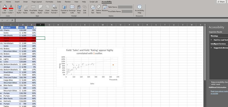 Nossa jornada para fazer o Excel funcionar bem para todos