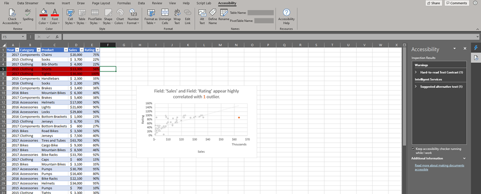 Contextual Accessibility ribbon in Excel shows when the Check Accessibility pane is open.
