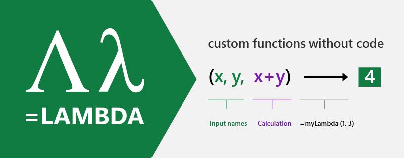 Anunciando funções auxiliares do LAMBDA: Lambdas como argumentos e mais
